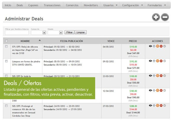 Sitio tipo Groupon o Clickon